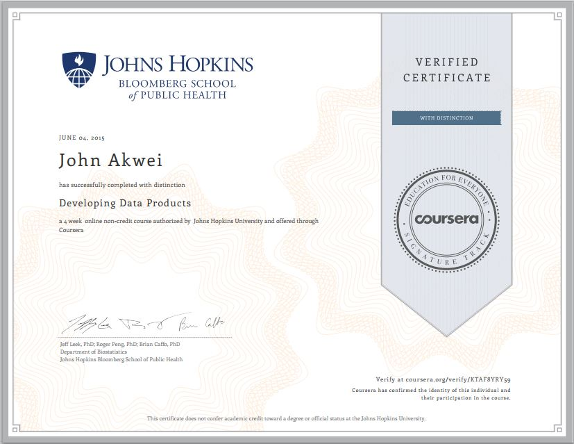 Developing Data Products Certificate